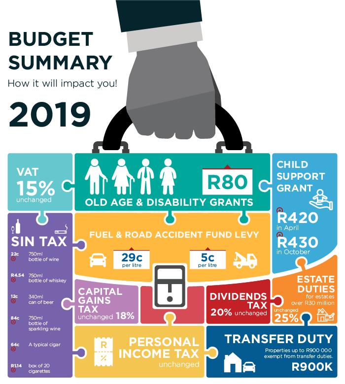 BudgetSpeech_Infograph_1